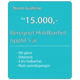 Nano Grafene - Depositum